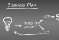 Startup podjetja in finance