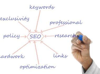 optimizacija spletne strani